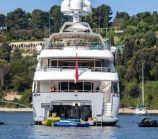 Yachts Rental Dubai